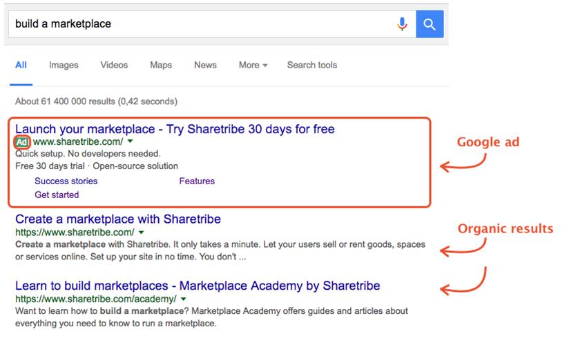 Google Ads - PPC