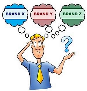 The Consumer Buyer Behaviour